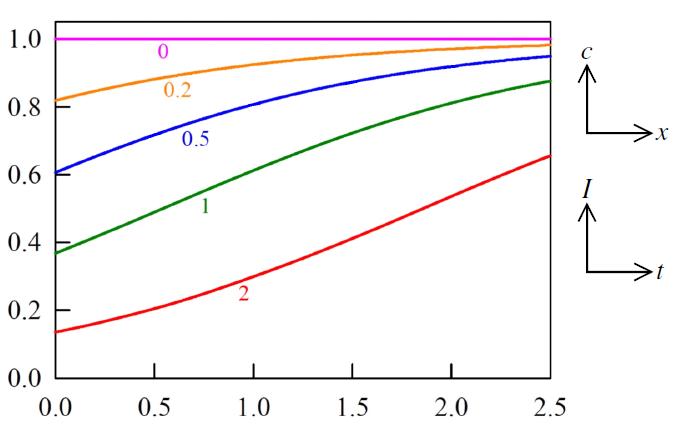 File:Fig.3.1.png