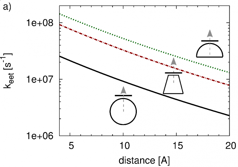 File:Mayfigure3a.png